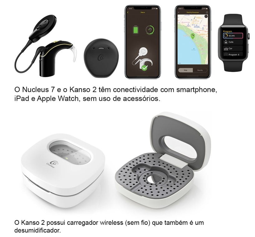 kanso 2 cochlear